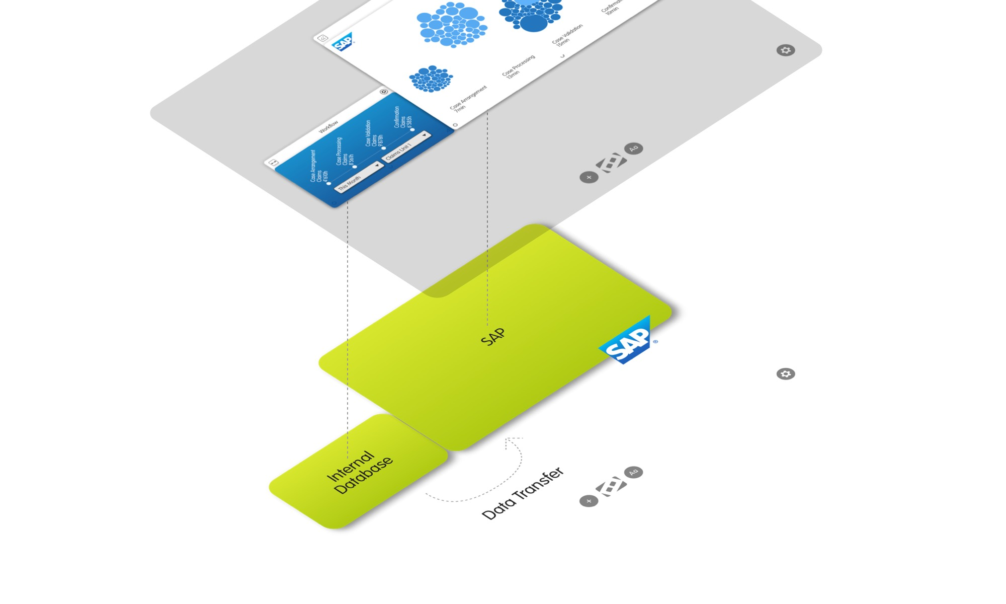 Illustration of what iPaaS is with dizmo